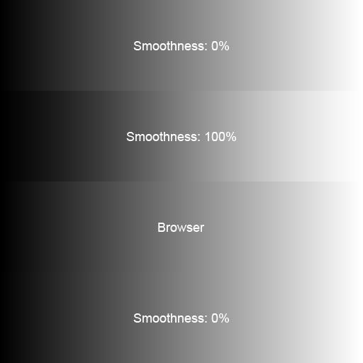 Сравнение градиентов с разными параметрами